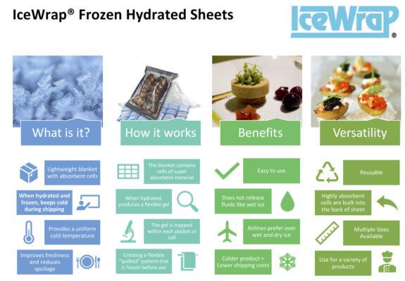 IceWrap Infographic